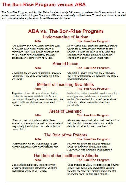 Aba versus son rise